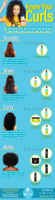 Know Your Curls! [Infographic]